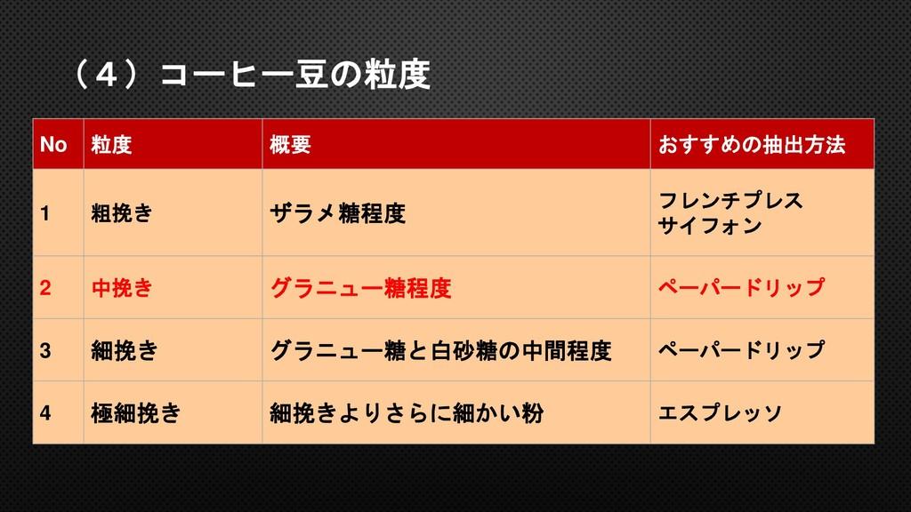 (4)コーヒー豆の粒度 No 粒度 概要 おすすめの抽出方法 1 粗挽き ザラメ糖程度 フレン...