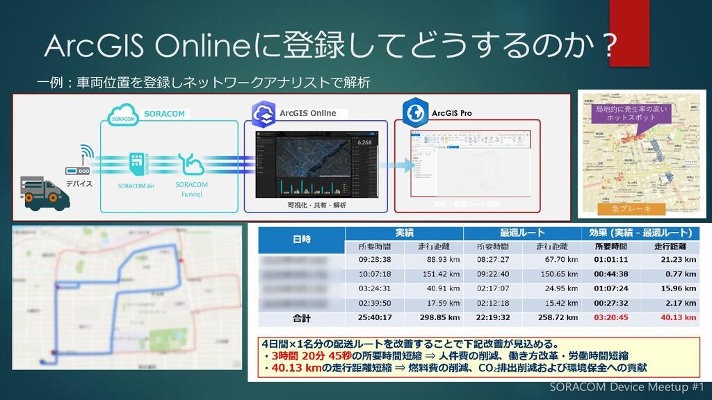 ArcGIS Onlineに登録してどうするのか? 一例:車両位置を登録しネットワークアナリス...