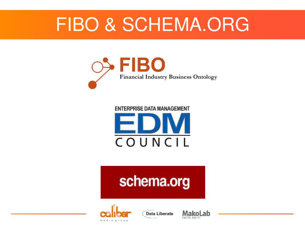 FIBO & SCHEMA.ORG