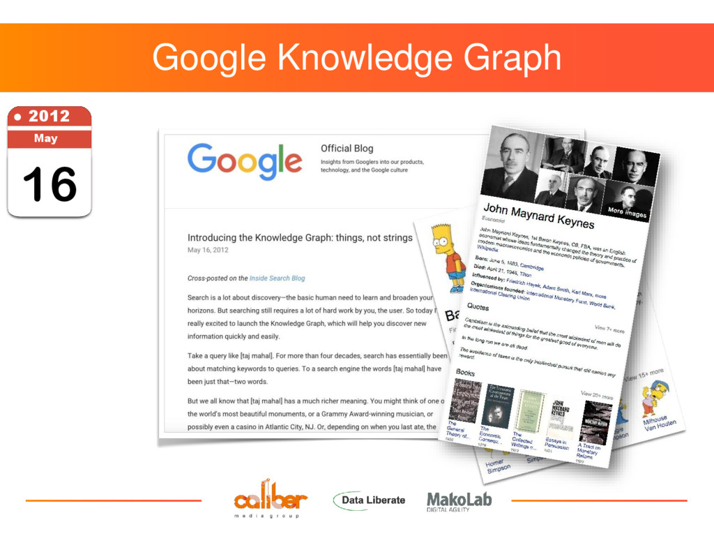 Google Knowledge Graph 16 ● 2012 May