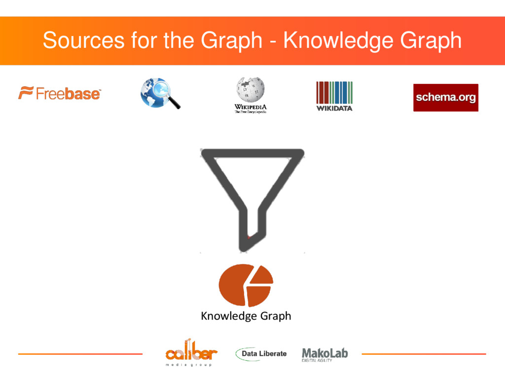 Sources for the Graph - Knowledge Graph Knowled...