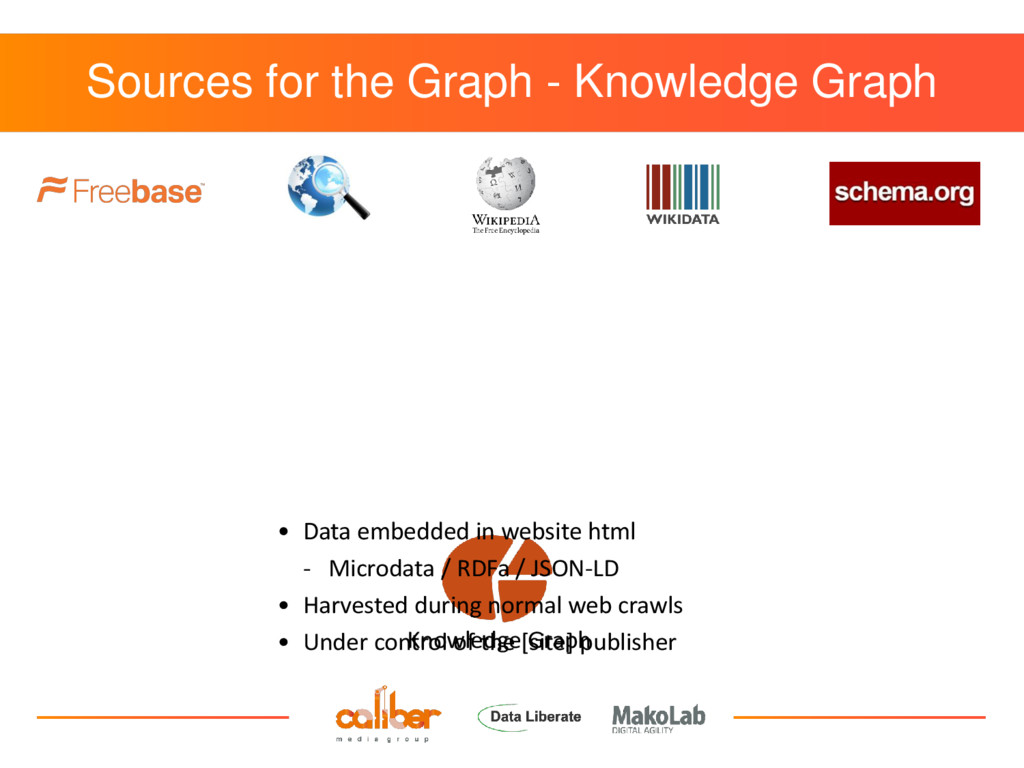 Sources for the Graph - Knowledge Graph • Data ...
