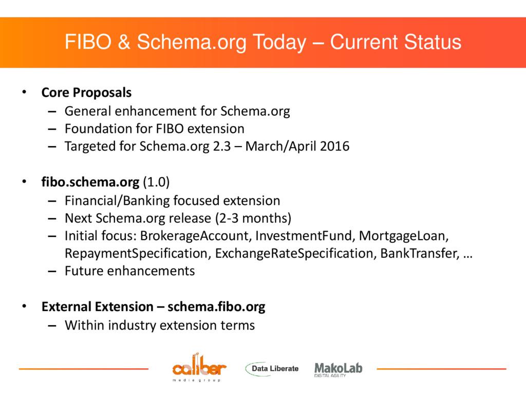 FIBO & Schema.org Today – Current Status • Core...