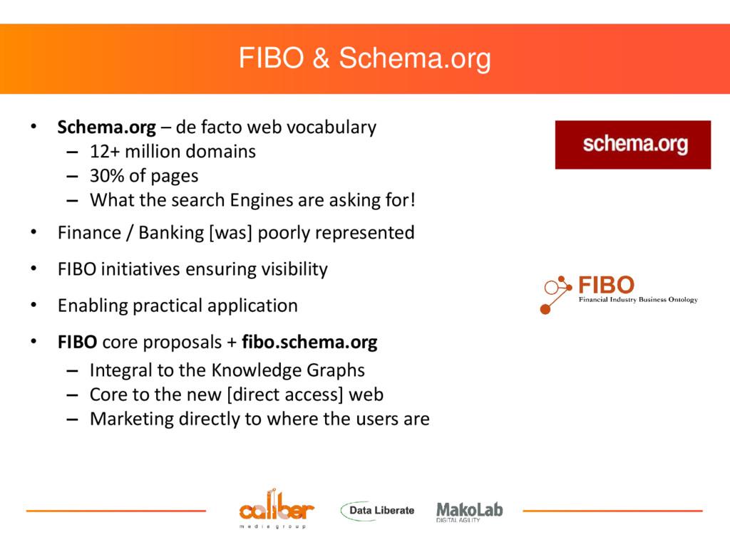 FIBO & Schema.org • Schema.org – de facto web v...