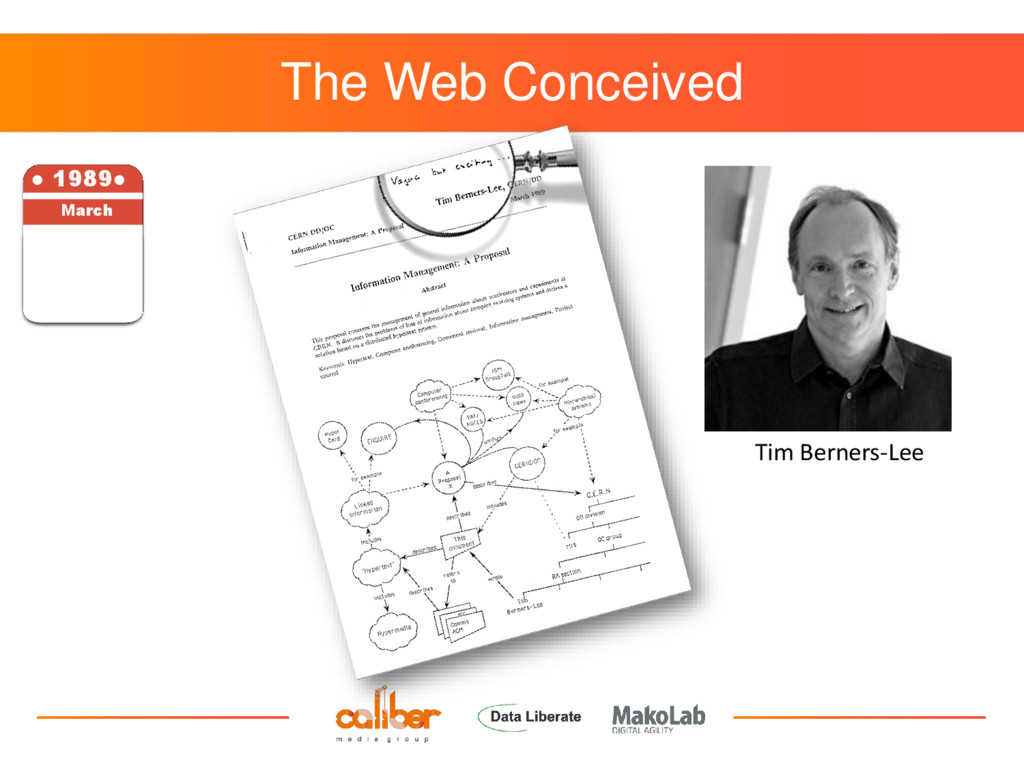 The Web Conceived ● 1989● March Tim Berners-Lee