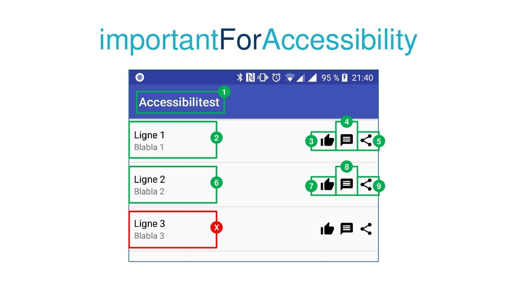 importantForAccessibility 1 2 3 4 5 6 7 8 9 X