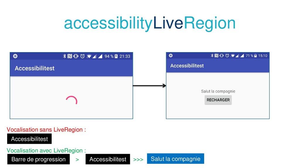 accessibilityLiveRegion Vocalisation sans LiveR...