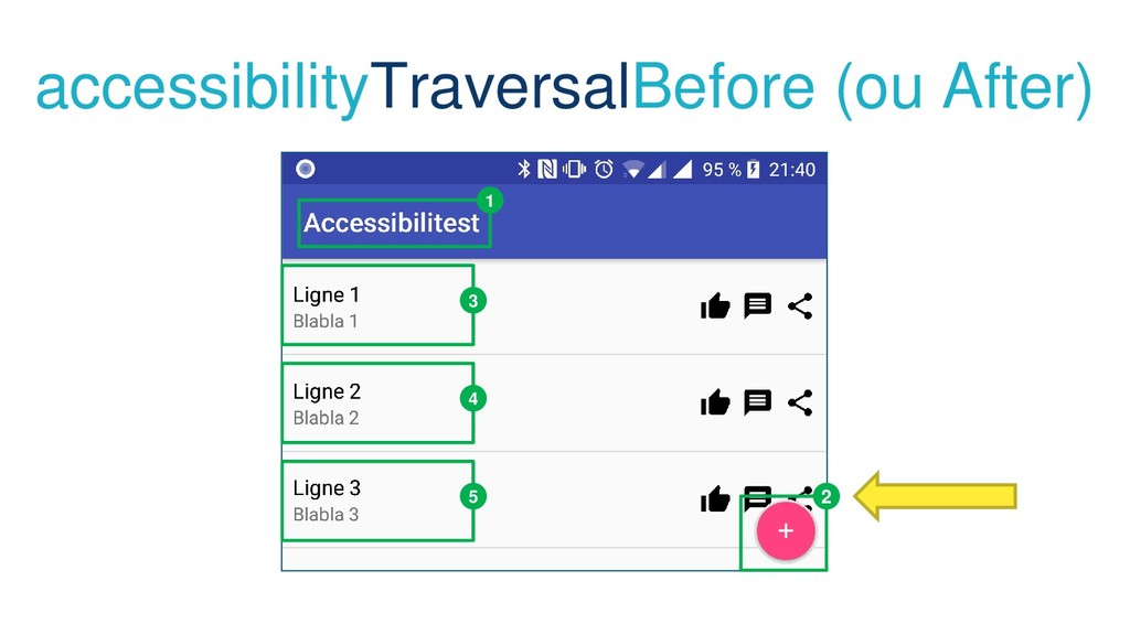 accessibilityTraversalBefore (ou After) 1 3 4 5...