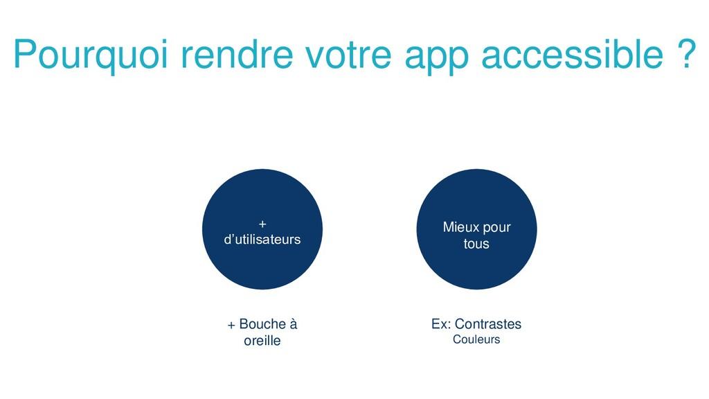 Pourquoi rendre votre app accessible ? + d'util...