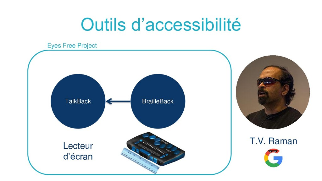 Outils d'accessibilité TalkBack BrailleBack T.V...