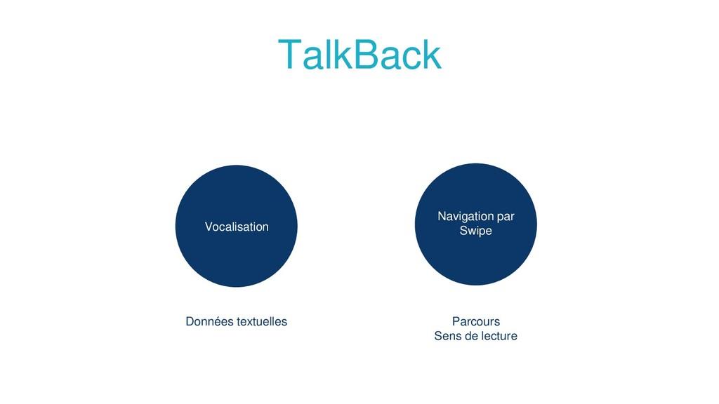 TalkBack Vocalisation Navigation par Swipe Donn...