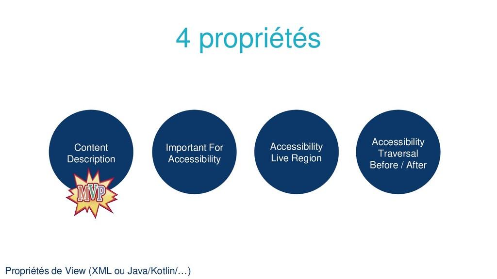 4 propriétés Content Description Accessibility ...