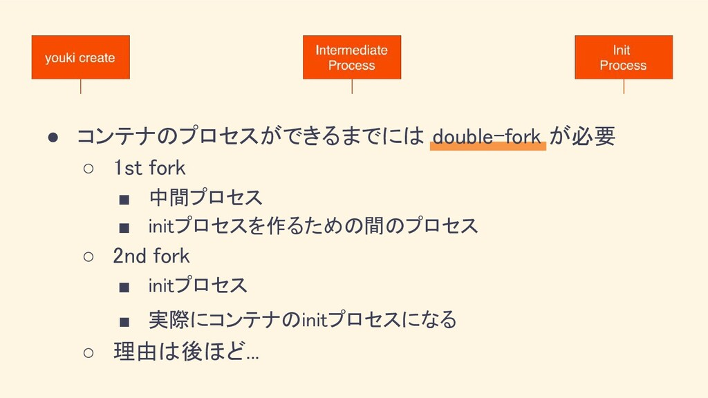 ● コンテナのプロセスができるまでには double-fork が必要 ○ 1st fork...