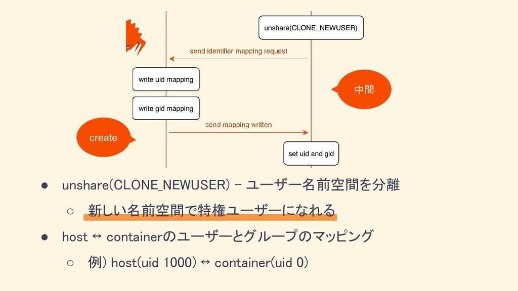 ● unshare(CLONE_NEWUSER) - ユーザー名前空間を分離 ○ 新しい名前...