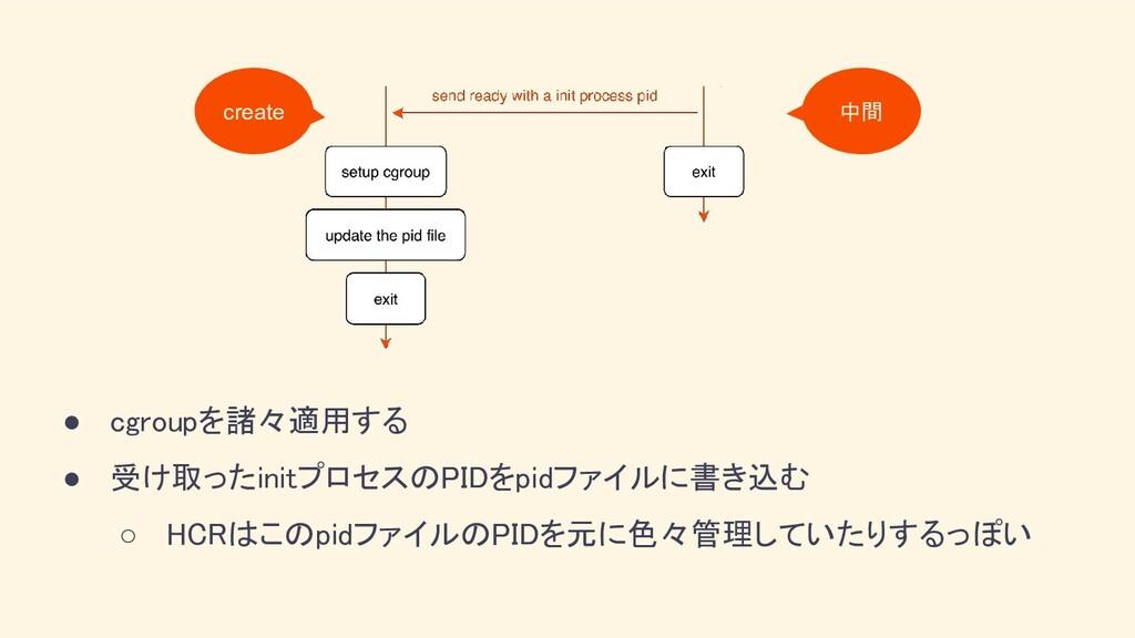 ● cgroupを諸々適用する ● 受け取ったinitプロセスのPIDをpidファイルに書き...