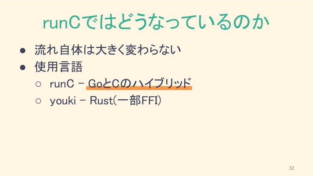 ● 流れ自体は大きく変わらない ● 使用言語 ○ runC - GoとCのハイブリッド ...