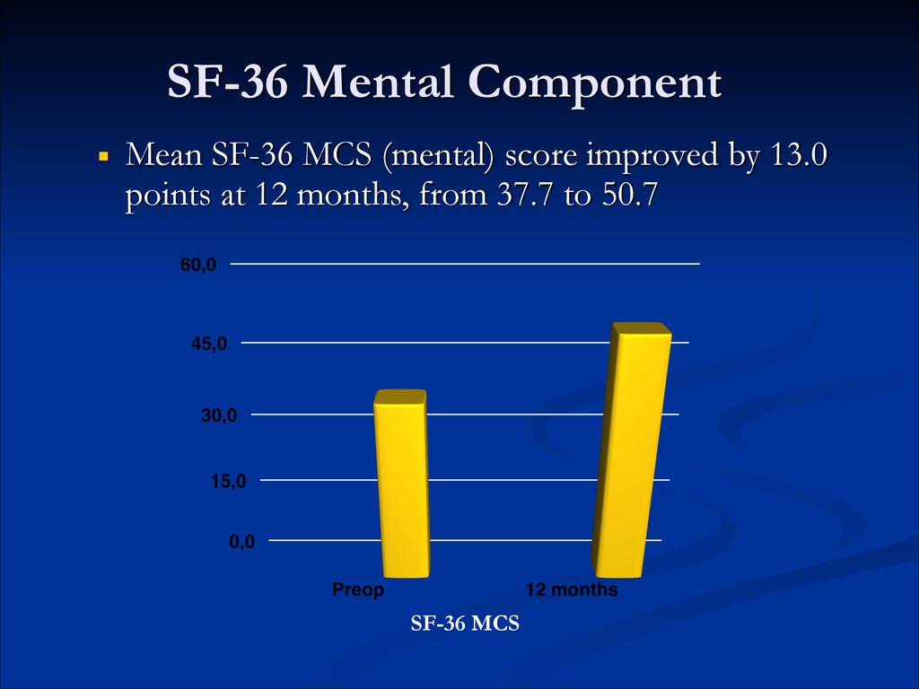 SF-36 Mental Component ■ Mean SF-36 MCS (mental...