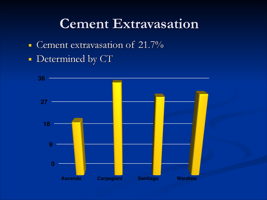 Cement Extravasation ■ Cement extravasation of ...