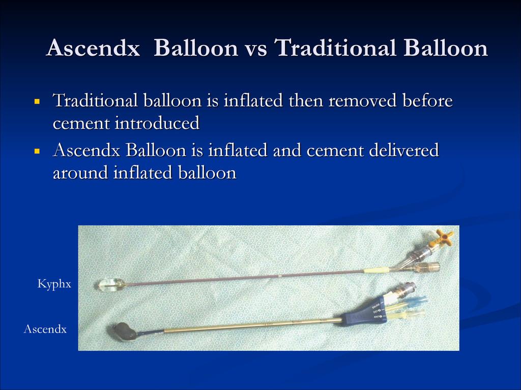 Ascendx Balloon vs Traditional Balloon ■ Tradit...