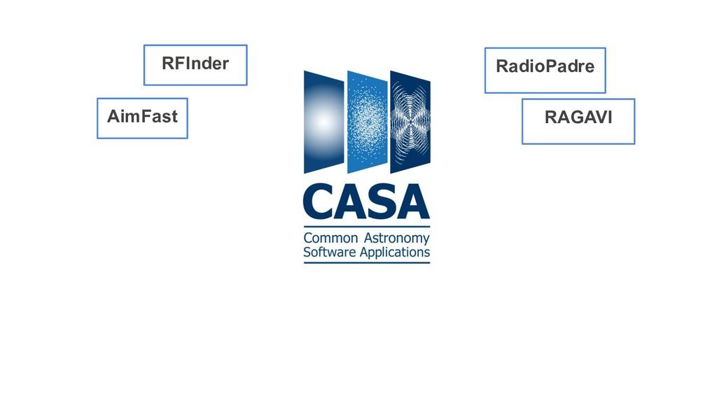 AimFast RFInder RAGAVI RadioPadre