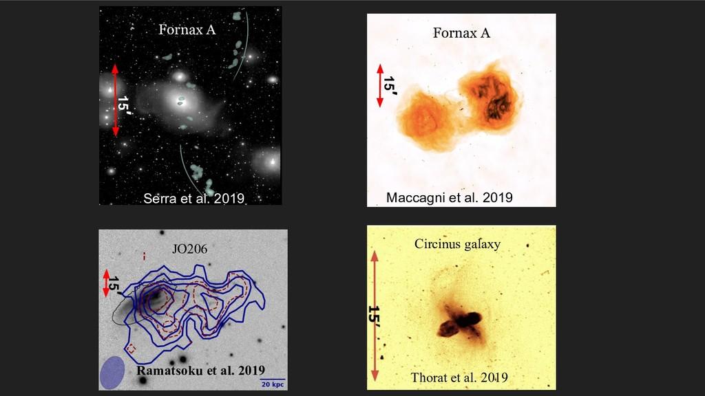 Circinus galaxy Thorat et al. 2019 Serra et al....