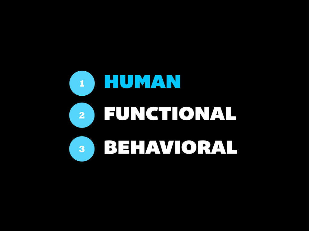 HUMAN 1 FUNCTIONAL 2 BEHAVIORAL 3