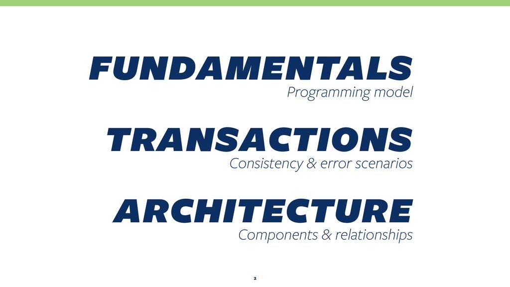 fundamentals Programming model transactions Con...
