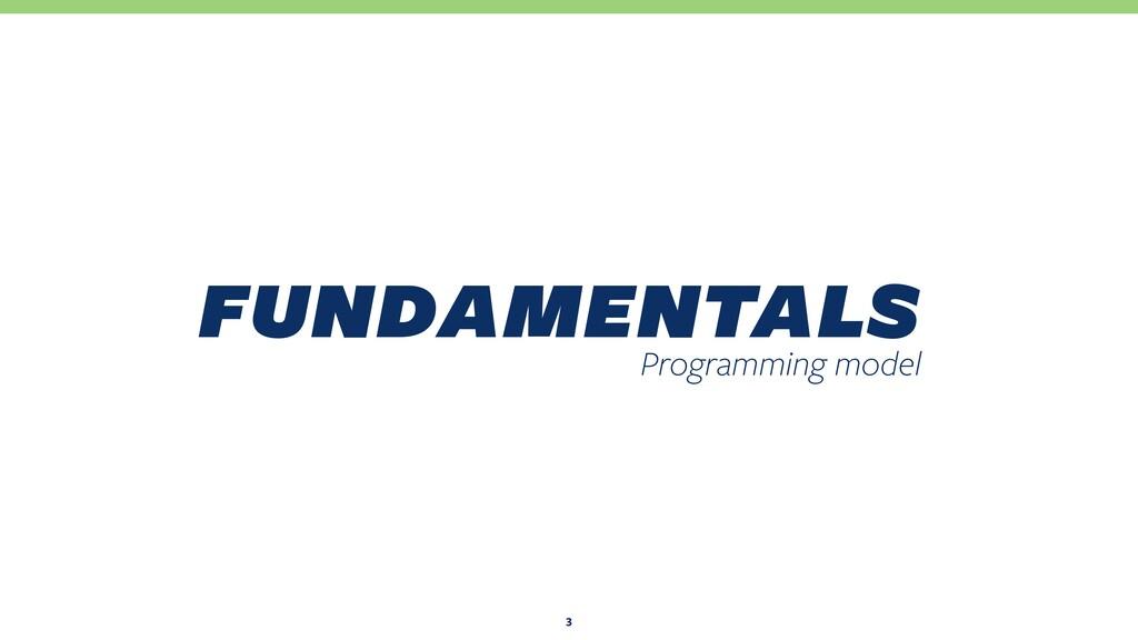 fundamentals Programming model 3