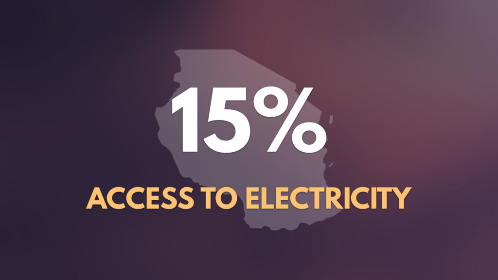 15% ACCESS TO ELECTRICITY
