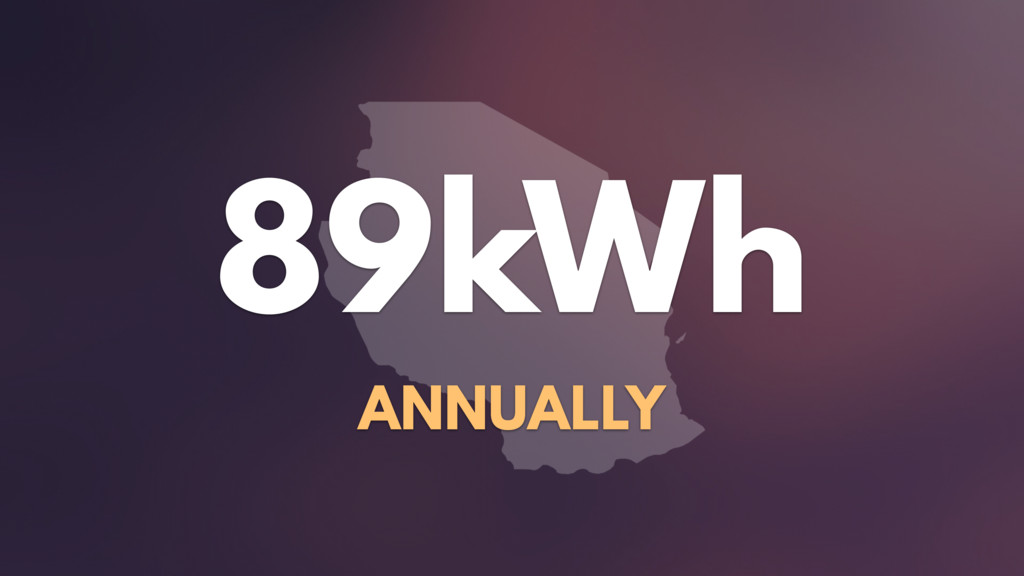 89kWh ANNUALLY