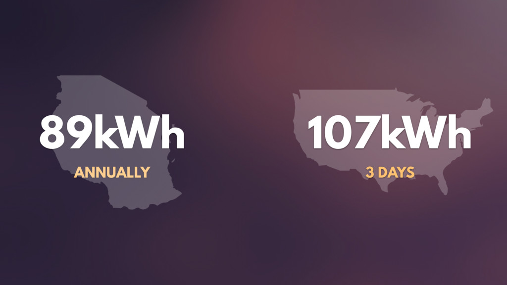 89kWh ANNUALLY 107kWh 3 DAYS