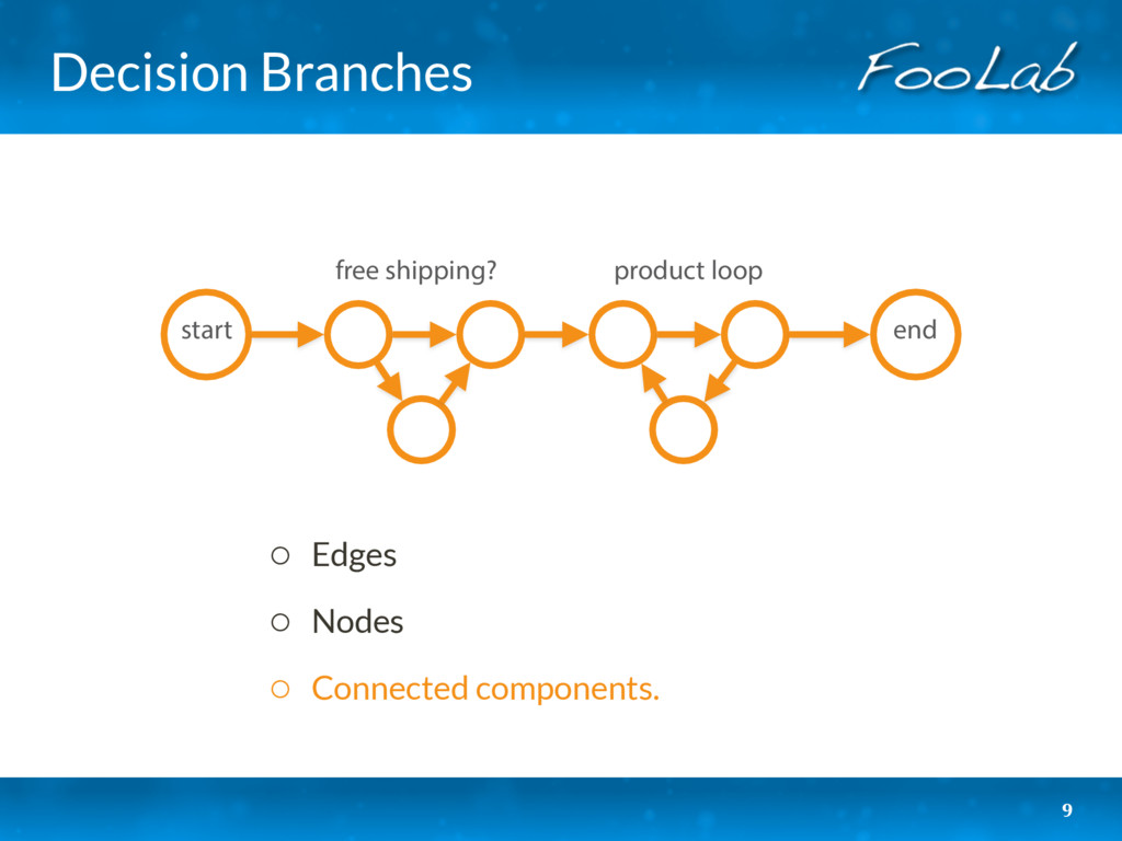 Decision Branches 9 start product loop free shi...