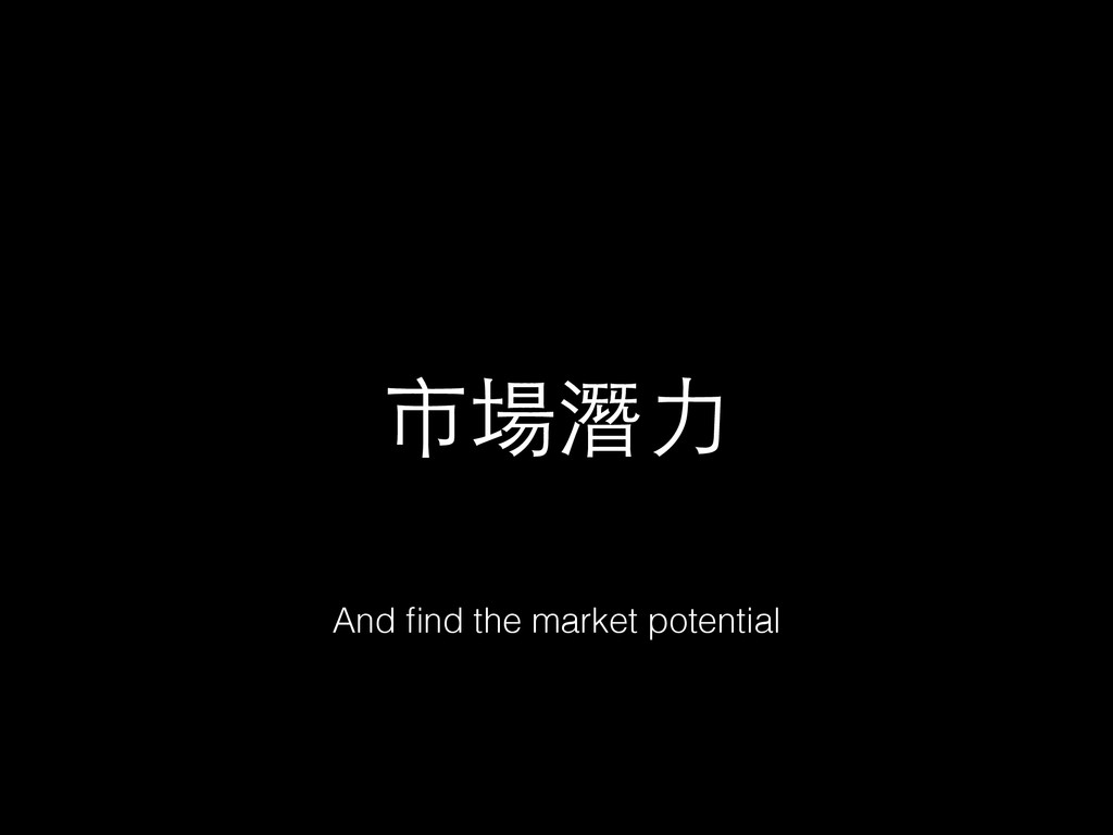 市場潛⼒力 And find the market potential