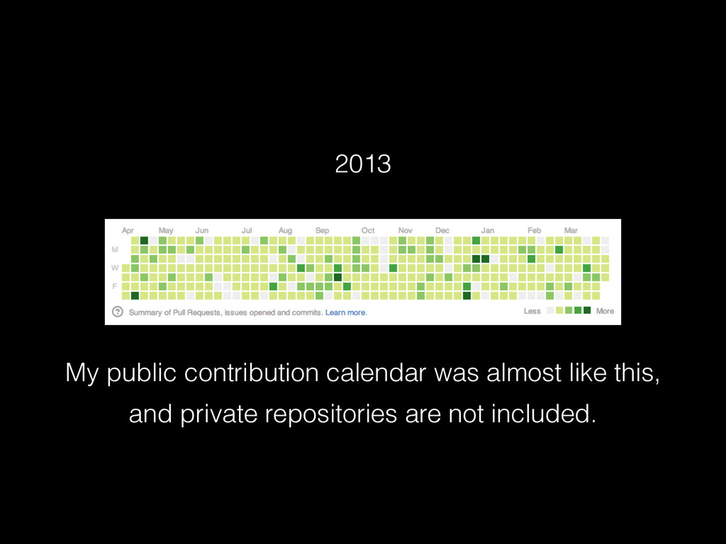 My public contribution calendar was almost like...