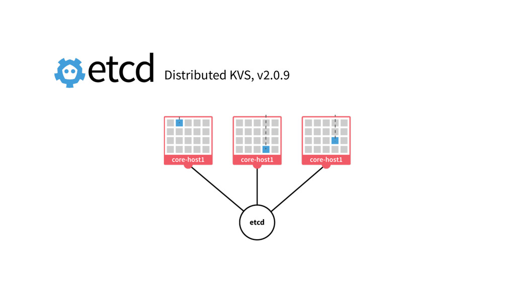 Distributed KVS, v2.0.9