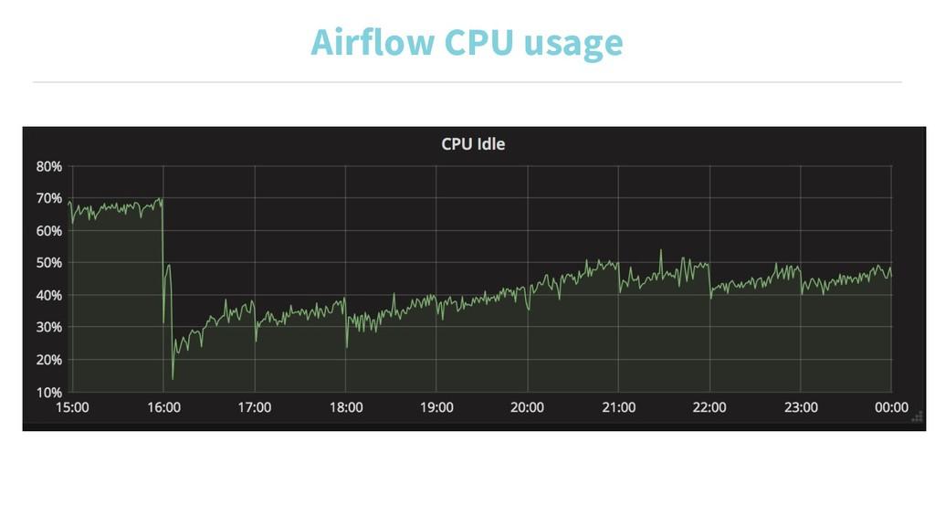 Airflow CPU usage