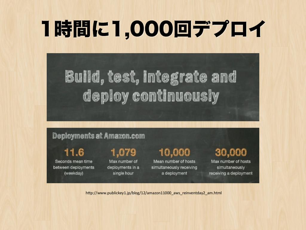 "ؒʹճσϓϩΠ h""p://www.publickey1.jp/blog/12..."