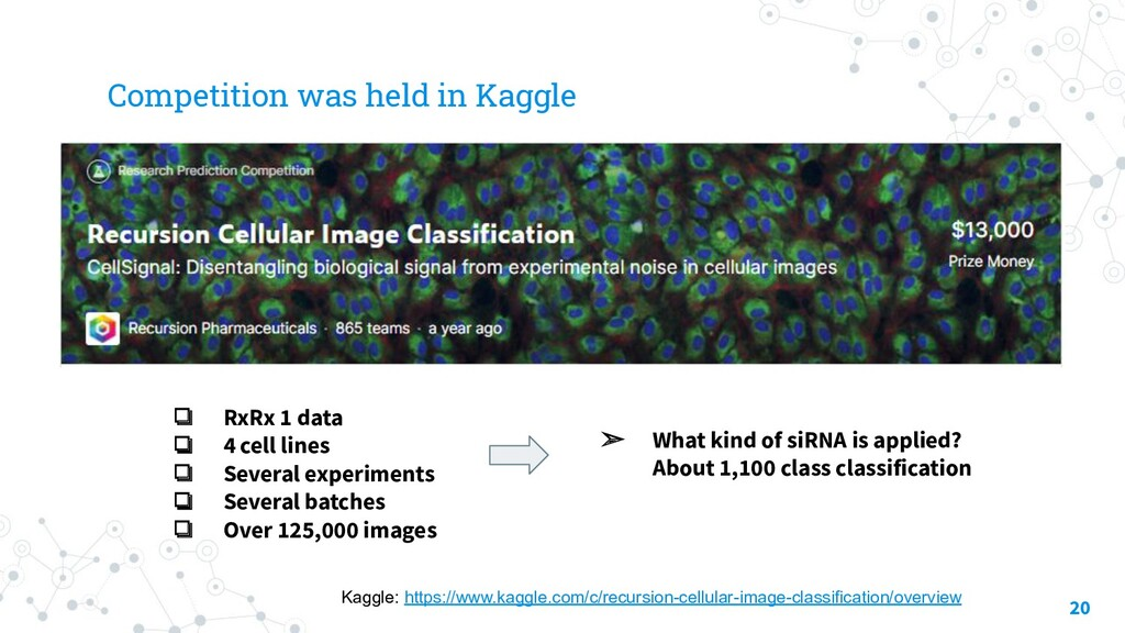 Competition was held in Kaggle 20 Kaggle: https...