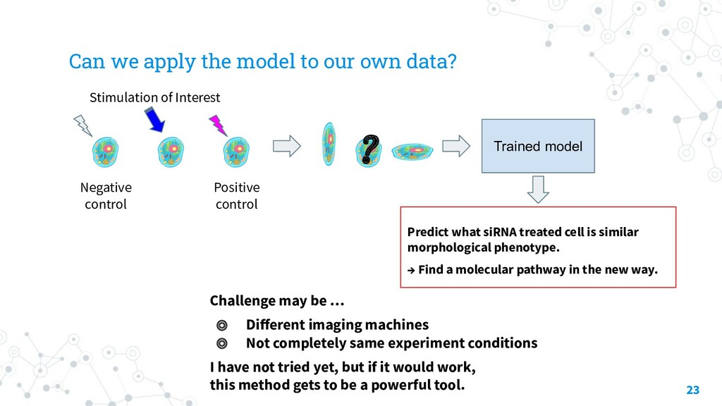 Can we apply the model to our own data? 23 Chal...