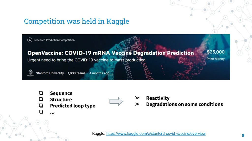 Competition was held in Kaggle 9 Kaggle: https:...