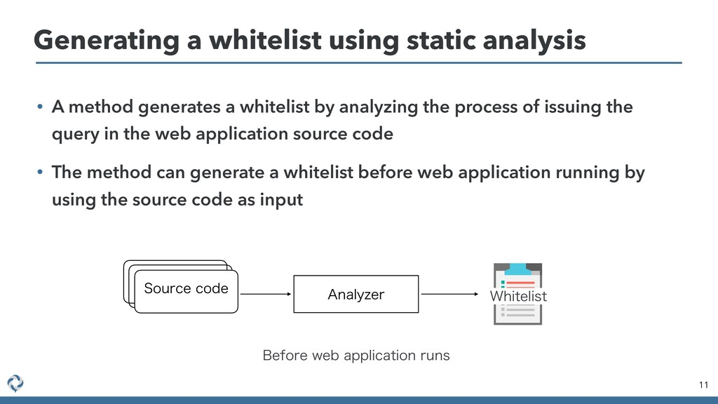 • A method generates a whitelist by analyzing t...