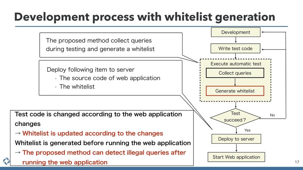 17 Development process with whitelist generatio...