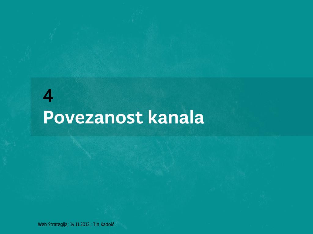 Web Strategija; 14.11.2012.; Tin Kadoić 4 Povez...