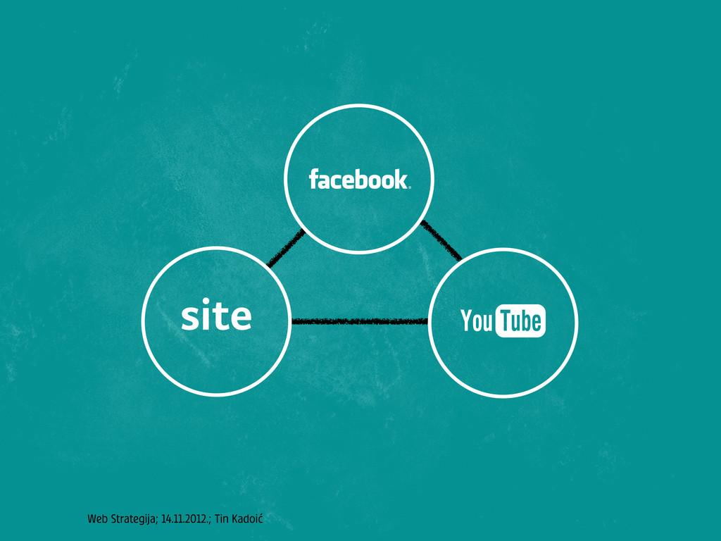 Web Strategija; 14.11.2012.; Tin Kadoić site