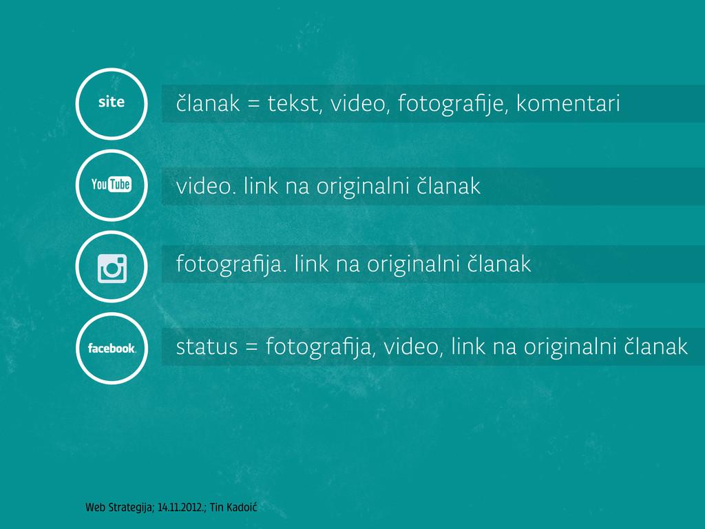 Web Strategija; 14.11.2012.; Tin Kadoić site čl...