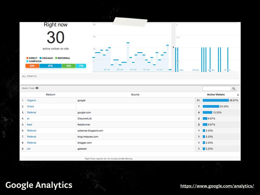 Google Analytics h ps://www.google.com/analytic...