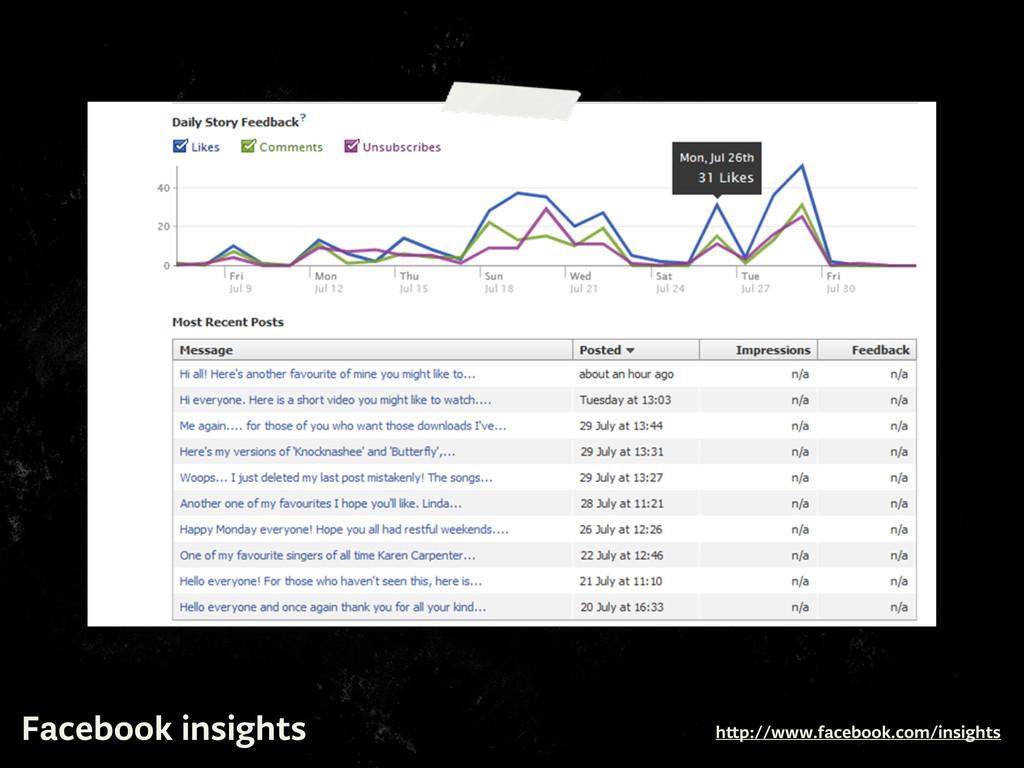 Facebook insights h p://www.facebook.com/insigh...