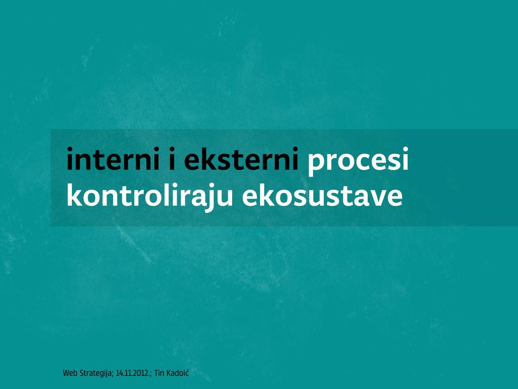 Web Strategija; 14.11.2012.; Tin Kadoić interni...