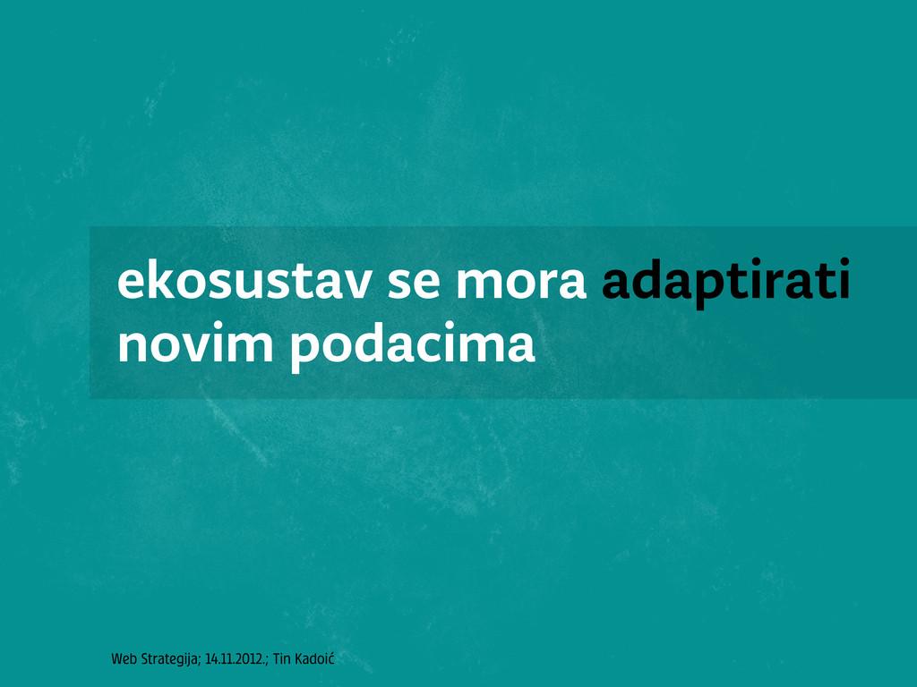 Web Strategija; 14.11.2012.; Tin Kadoić ekosust...