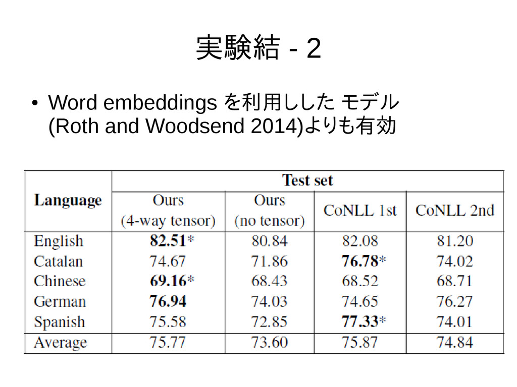 ● Word embeddings を利用しした モデル (Roth and Woodsend...